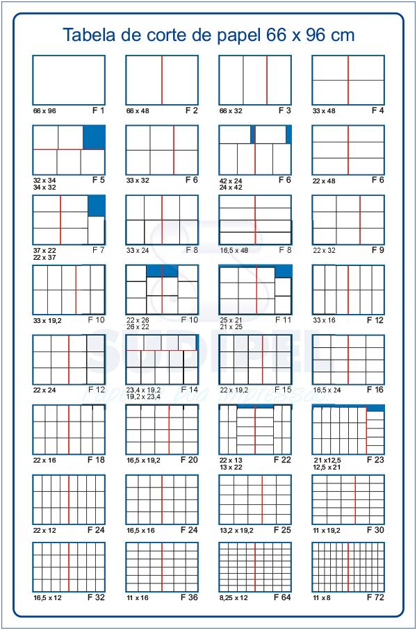 tabela_corte