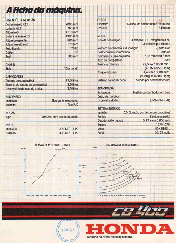 Honda_CB400_ficha