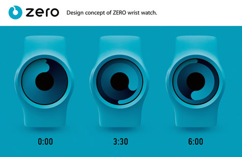 Relógio Zero