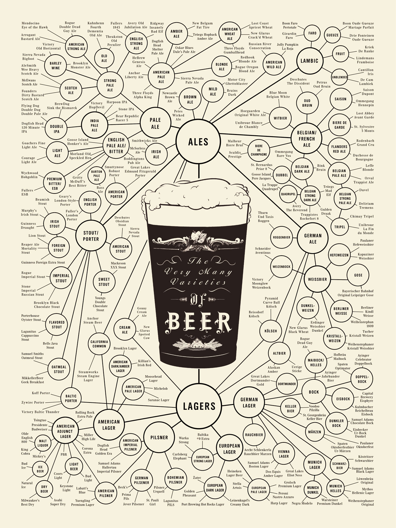 poster_beer_1300