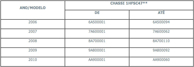 chassis-honda-gl1800-recall