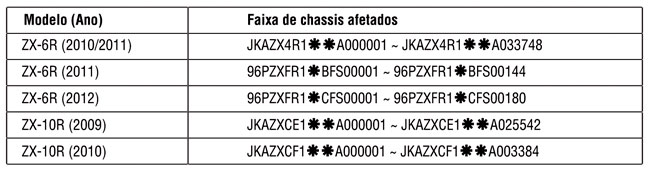 tabela_chassi_kawasaki