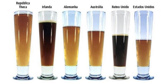 ranking-beer