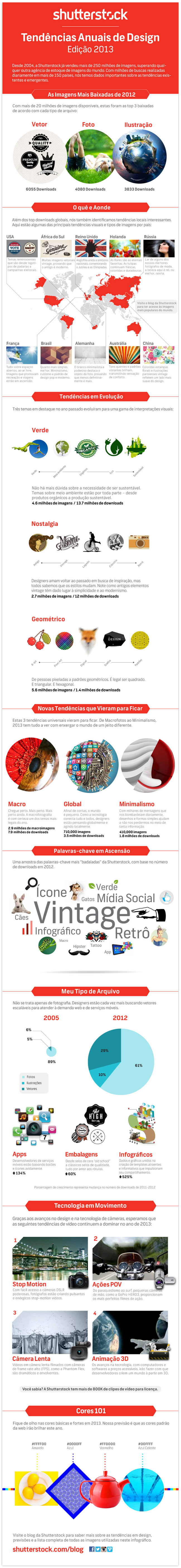 infografico_tendencias-design-2013
