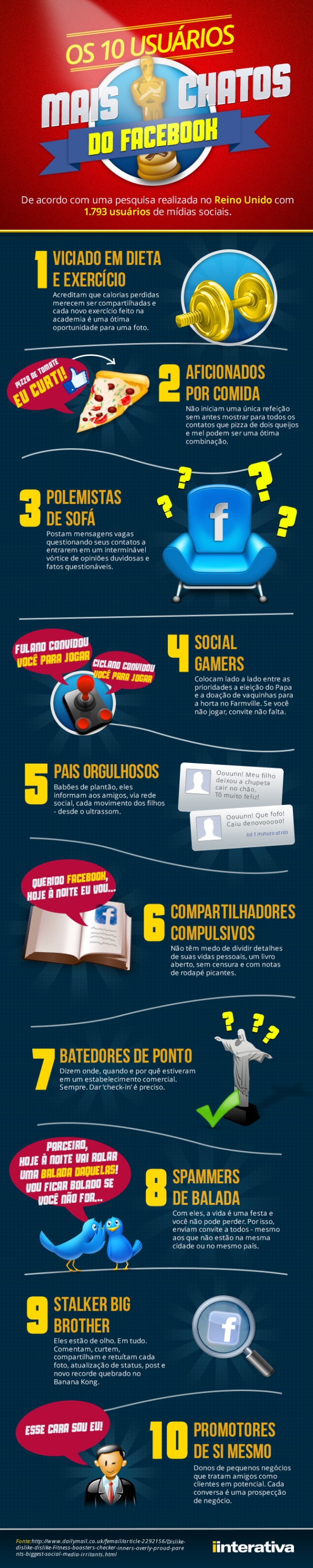 infografico-10-usuarios-mais-chatos-do-Facebook