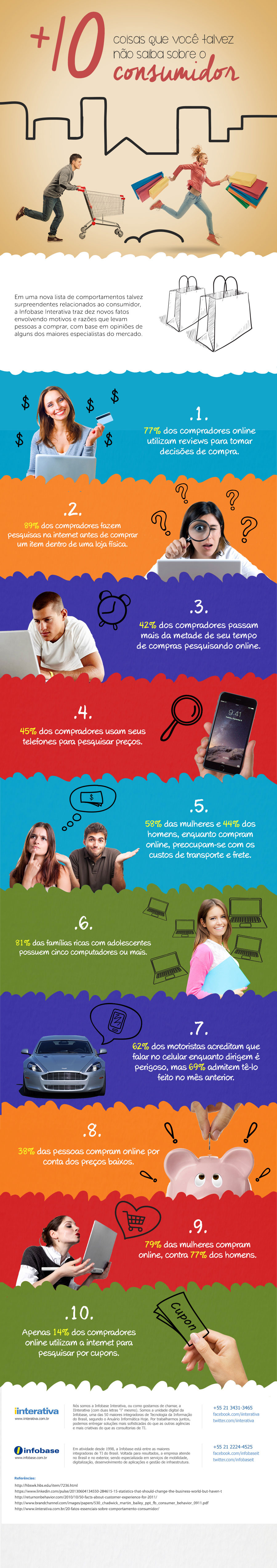 infografica-consumidor
