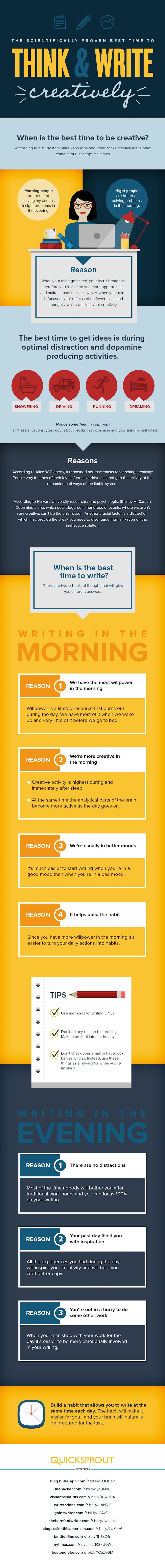 melhor-horario-para-ser-criativo-e-escrever