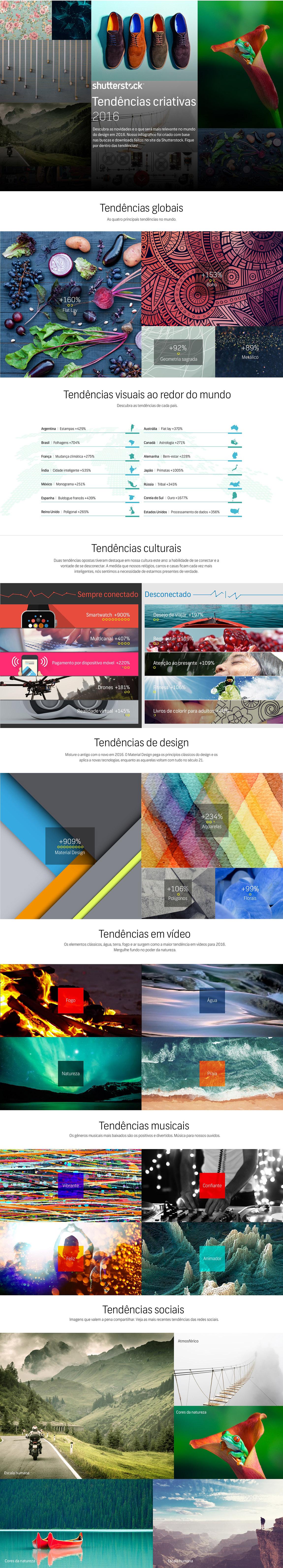 infografico-tendencias-criativas-2016