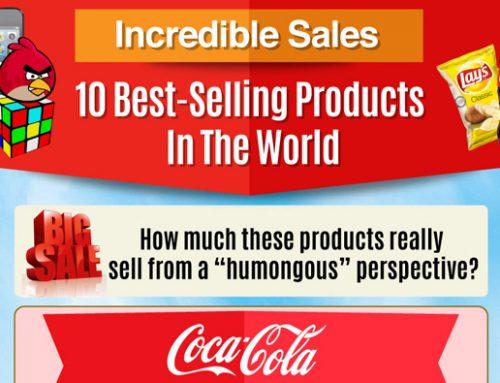 Os 10 produtos mais vendidos no mundo