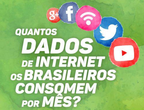 Qual o consumo mensal de internet dos brasileiros?