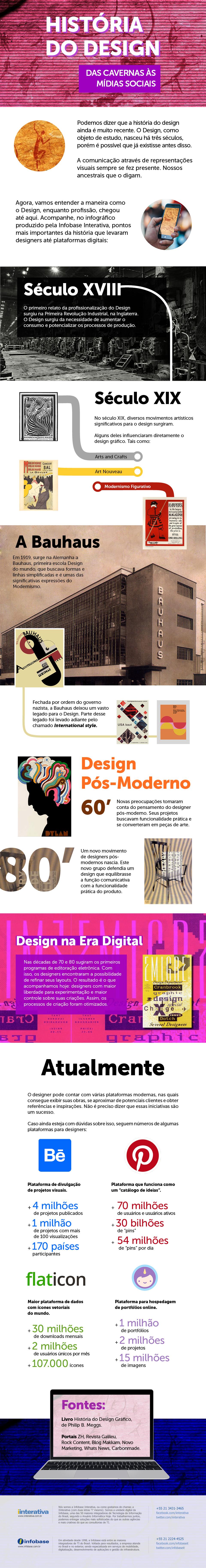 infografico-historia-do-design