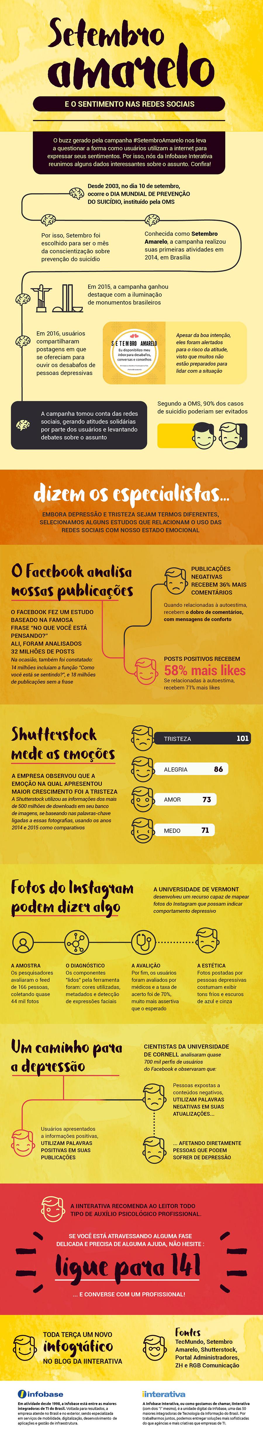 infografico-setembro-amarelo