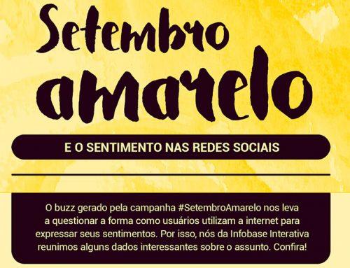 Infográfico | Setembro Amarelo e as Redes Sociais