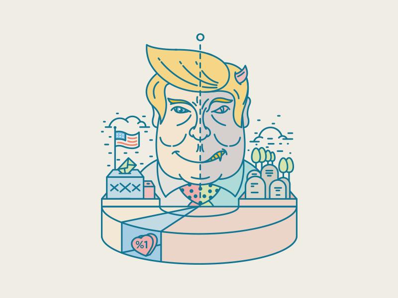 Trump chart- % 1 lovers porTurgayMutlay