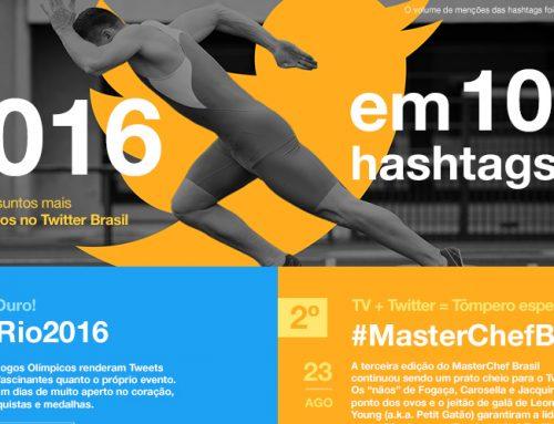 Top 10 hashtags no Twitter em 2016