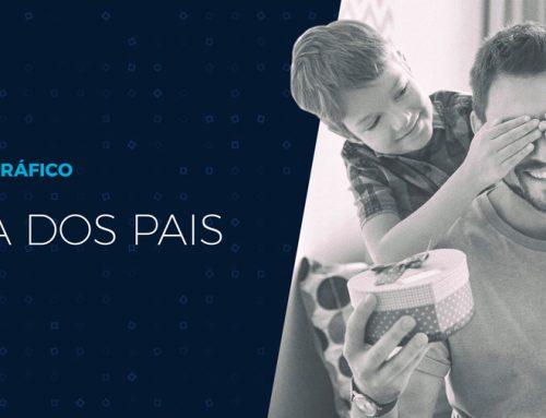 Infográfico | Dia dos pais no e-commerce
