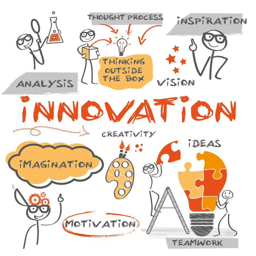 Imagem conceitual de inovação e criatividade